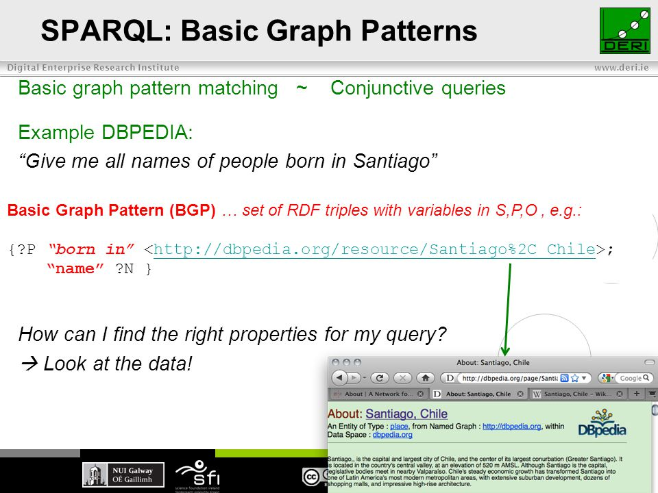 Digital Enterprise Research Institute www.deri.ie SPARQL: Basic Graph Patterns Basic graph pattern matching ~ Conjunctive queries Example DBPEDIA: Give me all names of people born in Santiago How can I find the right properties for my query.