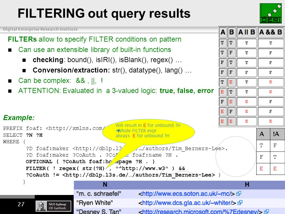 Digital Enterprise Research Institute www.deri.ie FILTERING out query results FILTERs allow to specify FILTER conditions on pattern Can use an extensible library of built-in functions checking: bound(), isIRI(), isBlank(), regex() … Conversion/extraction: str(), datatype(), lang() … Can be complex: &&, ||, .
