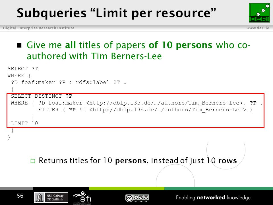 Digital Enterprise Research Institute www.deri.ie Subqueries Limit per resource Give me all titles of papers of 10 persons who co- authored with Tim Berners-Lee  Returns titles for 10 persons, instead of just 10 rows SELECT T WHERE { D foaf:maker P ; rdfs:label T.