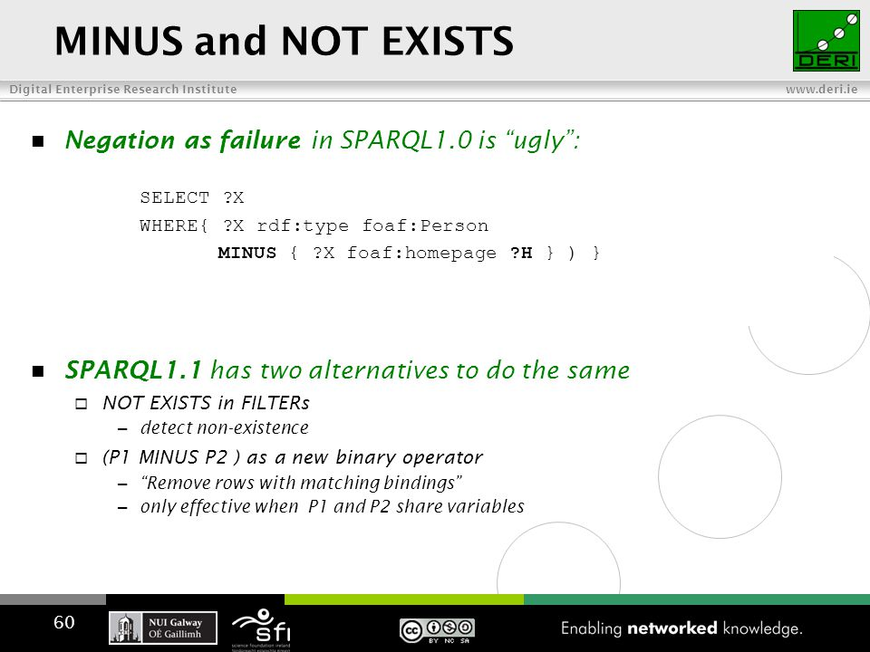 Digital Enterprise Research Institute www.deri.ie MINUS and NOT EXISTS Negation as failure in SPARQL1.0 is ugly : SELECT X WHERE{ X rdf:type foaf:Person OPTIONAL { X foaf:homepage H } FILTER( !bound( H ) ) } SPARQL1.1 has two alternatives to do the same  NOT EXISTS in FILTERs – detect non-existence  (P1 MINUS P2 ) as a new binary operator – Remove rows with matching bindings – only effective when P1 and P2 share variables SELECT X WHERE{ X rdf:type foaf:Person FILTER ( NOT EXISTS { X foaf:homepage H } ) } SELECT X WHERE{ X rdf:type foaf:Person MINUS { X foaf:homepage H } ) } 60