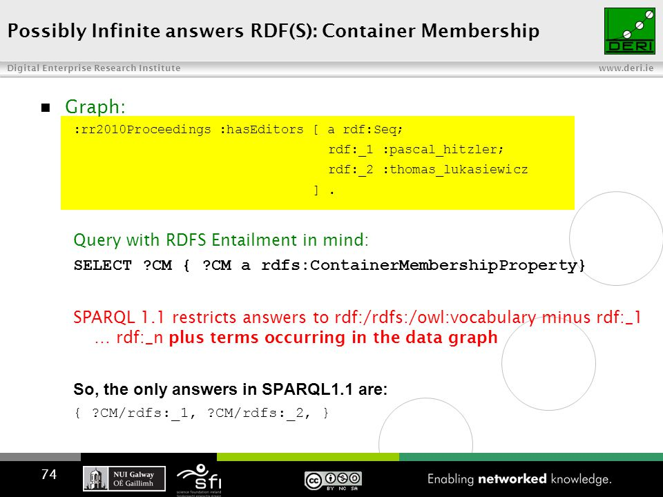 Digital Enterprise Research Institute www.deri.ie Possibly Infinite answers RDF(S): Container Membership Graph: :rr2010Proceedings :hasEditors [ a rdf:Seq; rdf:_1 :pascal_hitzler; rdf:_2 :thomas_lukasiewicz ].