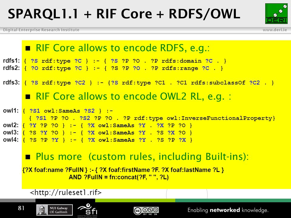 Digital Enterprise Research Institute www.deri.ie SPARQL1.1 + RIF Core + RDFS/OWL RIF Core allows to encode RDFS, e.g.: RIF Core allows to encode OWL2 RL, e.g.