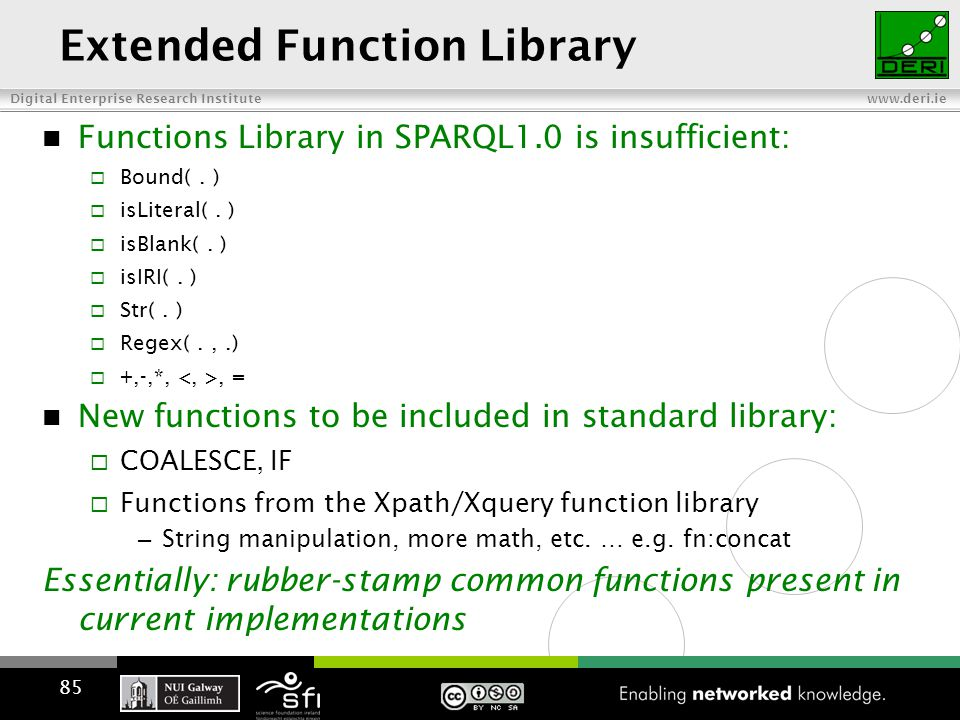 Digital Enterprise Research Institute www.deri.ie Extended Function Library Functions Library in SPARQL1.0 is insufficient:  Bound(.