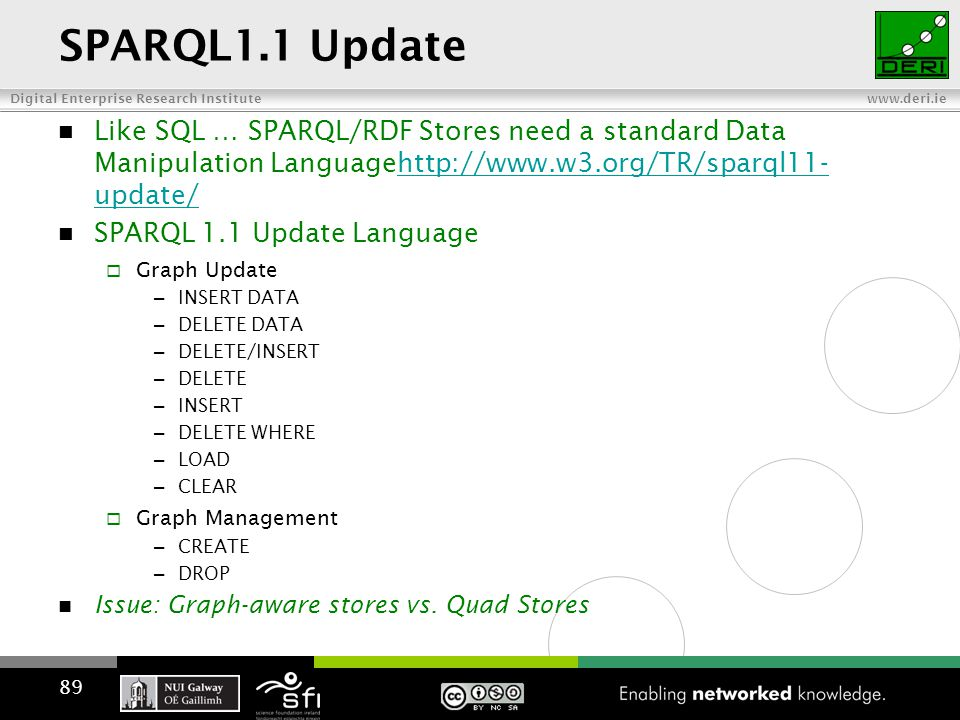 Digital Enterprise Research Institute www.deri.ie SPARQL1.1 Update Like SQL … SPARQL/RDF Stores need a standard Data Manipulation Languagehttp://www.w3.org/TR/sparql11- update/http://www.w3.org/TR/sparql11- update/ SPARQL 1.1 Update Language  Graph Update – INSERT DATA – DELETE DATA – DELETE/INSERT – DELETE – INSERT – DELETE WHERE – LOAD – CLEAR  Graph Management – CREATE – DROP Issue: Graph-aware stores vs.