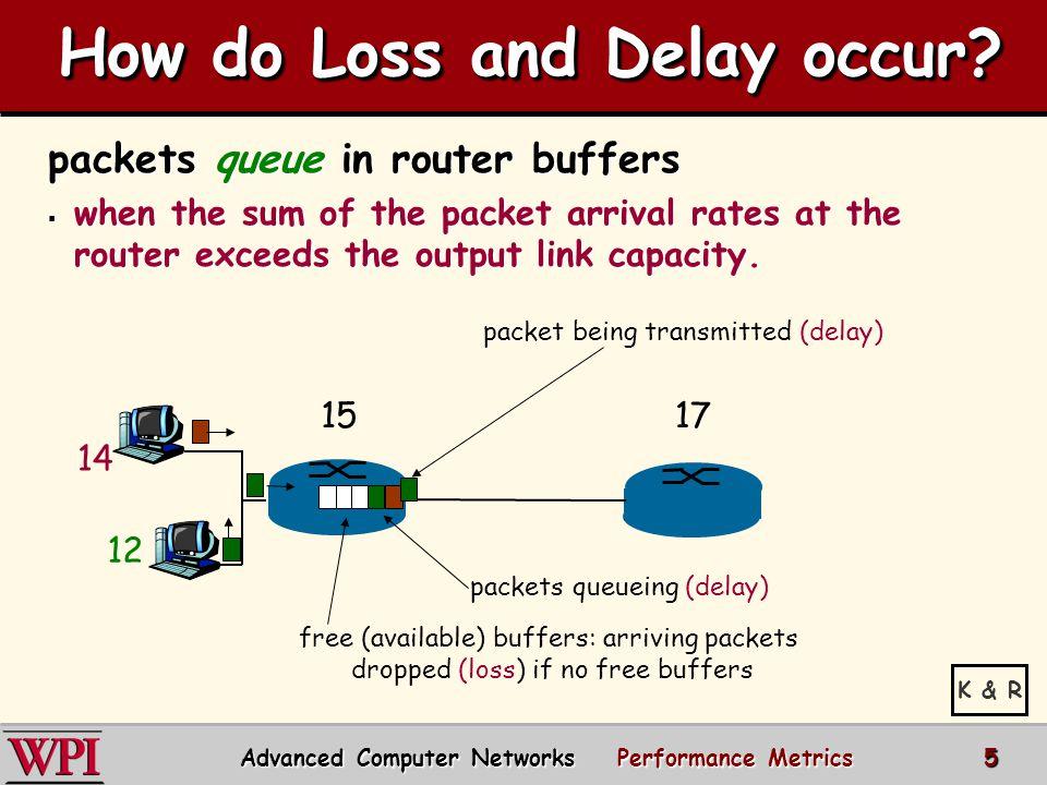 Real Internet delays and routes 1 cs-gw (128.119.240.254) 1 ms 1 ms 2 ms 2 border1-rt-fa5-1-0.gw.umass.edu (128.119.3.145) 1 ms 1 ms 2 ms 3 cht-vbns.gw.umass.edu (128.119.3.130) 6 ms 5 ms 5 ms 4 jn1-at1-0-0-19.wor.vbns.net (204.147.132.129) 16 ms 11 ms 13 ms 5 jn1-so7-0-0-0.wae.vbns.net (204.147.136.136) 21 ms 18 ms 18 ms 6 abilene-vbns.abilene.ucaid.edu (198.32.11.9) 22 ms 18 ms 22 ms 7 nycm-wash.abilene.ucaid.edu (198.32.8.46) 22 ms 22 ms 22 ms 8 62.40.103.253 (62.40.103.253) 104 ms 109 ms 106 ms 9 de2-1.de1.de.geant.net (62.40.96.129) 109 ms 102 ms 104 ms 10 de.fr1.fr.geant.net (62.40.96.50) 113 ms 121 ms 114 ms 11 renater-gw.fr1.fr.geant.net (62.40.103.54) 112 ms 114 ms 112 ms 12 nio-n2.cssi.renater.fr (193.51.206.13) 111 ms 114 ms 116 ms 13 nice.cssi.renater.fr (195.220.98.102) 123 ms 125 ms 124 ms 14 r3t2-nice.cssi.renater.fr (195.220.98.110) 126 ms 126 ms 124 ms 15 eurecom-valbonne.r3t2.ft.net (193.48.50.54) 135 ms 128 ms 133 ms 16 194.214.211.25 (194.214.211.25) 126 ms 128 ms 126 ms 17 * * * 18 * * * 19 fantasia.eurecom.fr (193.55.113.142) 132 ms 128 ms 136 ms traceroute: gaia.cs.umass.edu to www.eurecom.fr Three delay measurements from gaia.cs.umass.edu to cs-gw.cs.umass.edu * means no response (probe lost, router not replying) trans-oceanic link K & R Advanced Computer Networks Performance Metrics 26