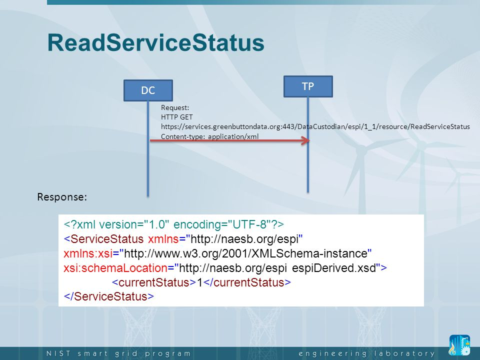 ReadServiceStatus DCTP Request: HTTP GET https://services.greenbuttondata.org:443/DataCustodian/espi/1_1/resource/ReadServiceStatus Content-type: appl