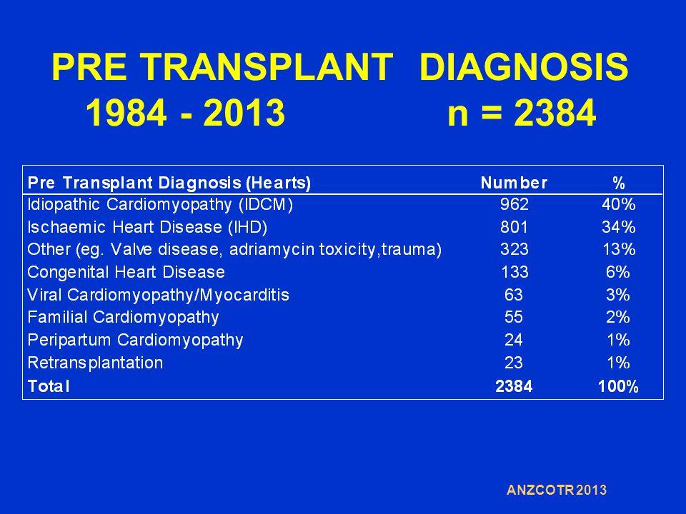 PRE TRANSPLANT DIAGNOSIS 1984 - 2013 n = 2384 ANZCOTR 2013