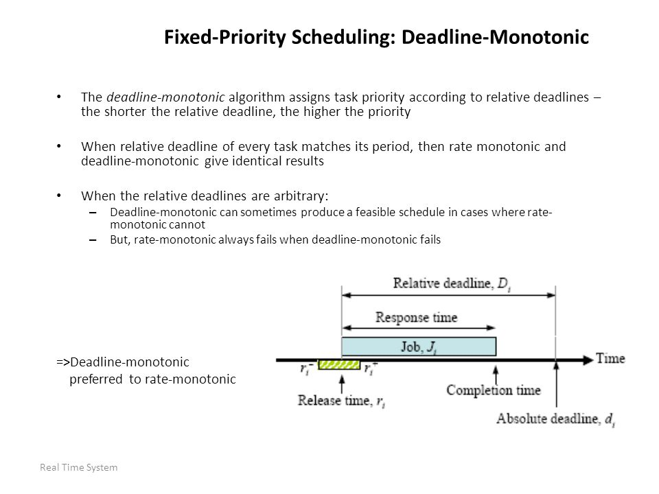 Real Time System Fixed-Priority Scheduling: Deadline-Monotonic The deadline-monotonic algorithm assigns task priority according to relative deadlines