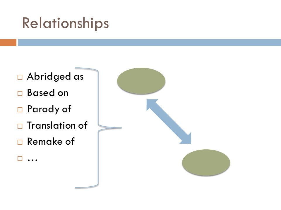 Relationships  Abridged as  Based on  Parody of  Translation of  Remake of  …
