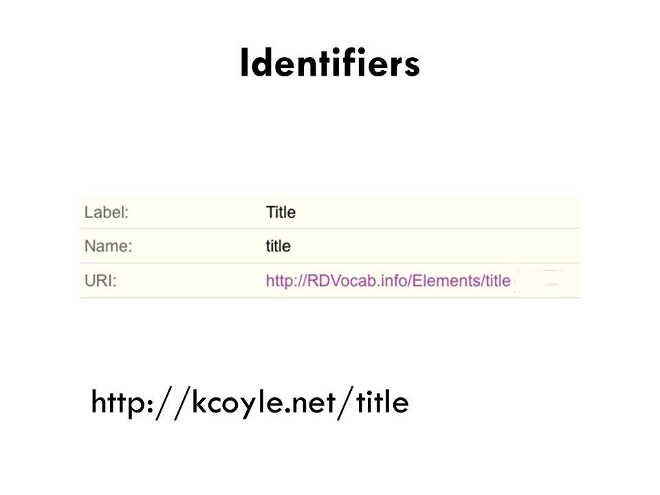 Identifiers titlehttp://kcoyle.net/