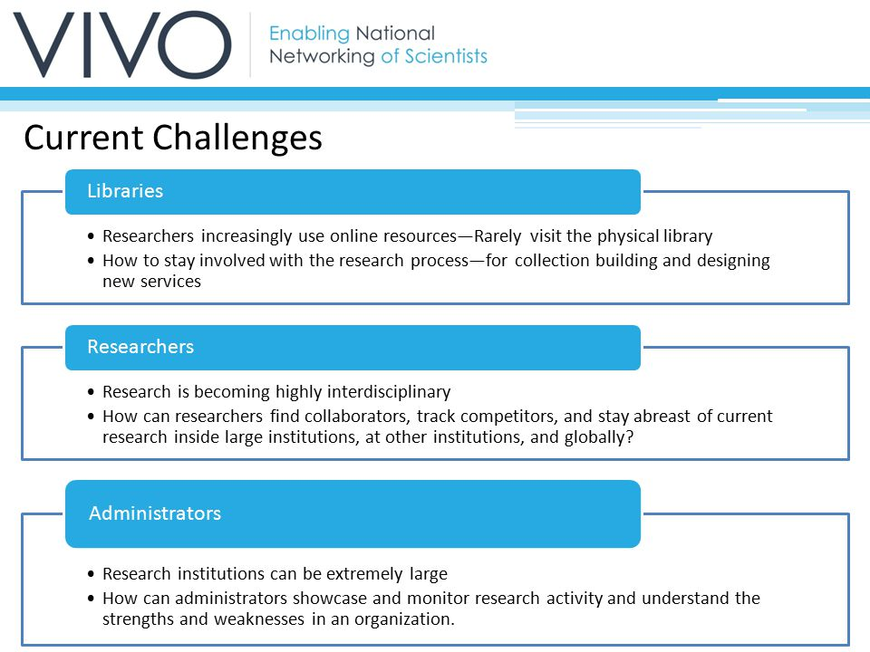 VIVO is: Populated with detailed profiles of faculty and researchers; displaying items such as publications, teaching, service, and professional affiliations.