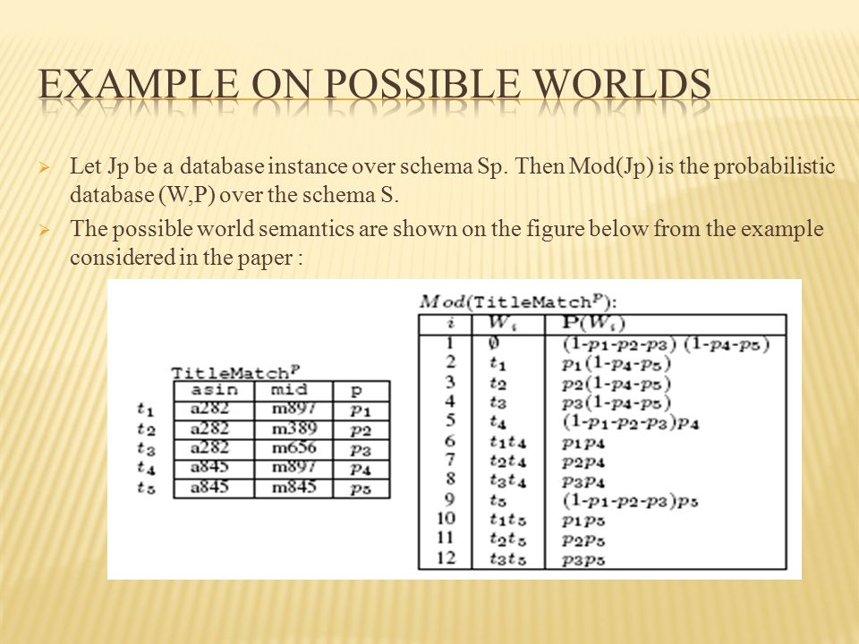  Let Jp be a database instance over schema Sp. Then Mod(Jp) is the probabilistic database (W,P) over the schema S.  The possible world semantics are