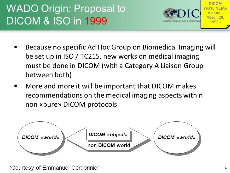 4 WADO Origin: Proposal to DICOM & ISO in 1999  Because no specific Ad Hoc Group on Biomedical Imaging will be set up in ISO / TC215, new works on me