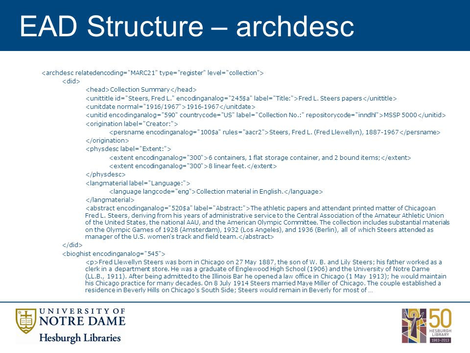 EAD Structure – archdesc Collection Summary Fred L.