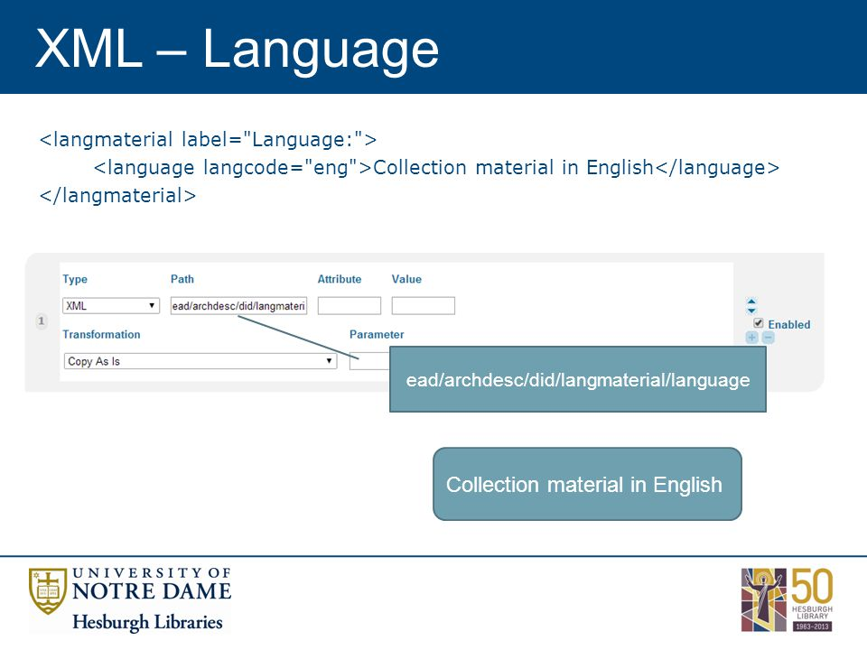 XML – Language Collection material in English ead/archdesc/did/langmaterial/language Collection material in English