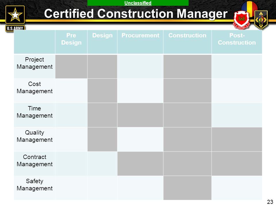 Unclassified Certified Construction Manager Pre Design DesignProcurementConstructionPost- Construction Project Management Cost Management Time Managem