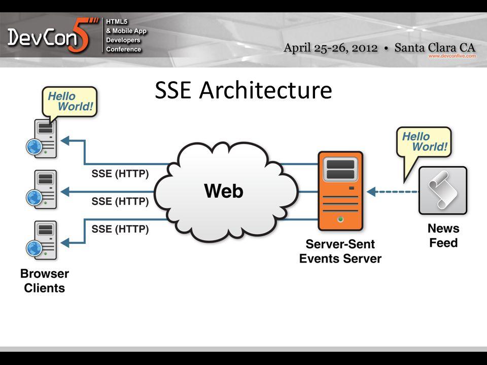 SSE Architecture