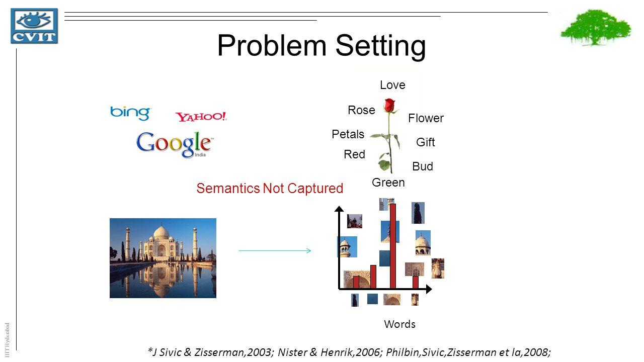 IIIT Hyderabad Problem Setting Rose Petals Red Green Bud Gift Love Flower Words *J Sivic & Zisserman,2003; Nister & Henrik,2006; Philbin,Sivic,Zisserman et la,2008; Semantics Not Captured