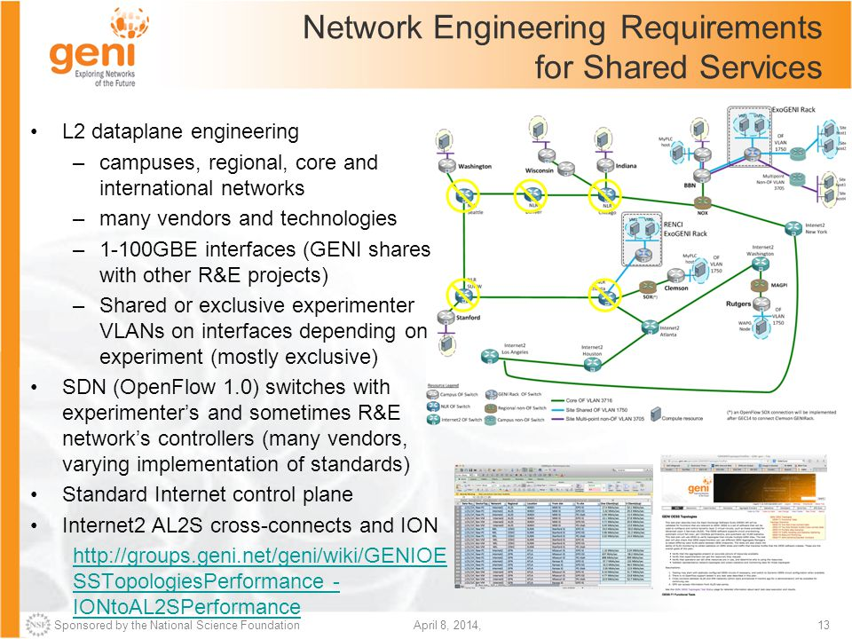 Sponsored by the National Science Foundation13April 8, 2014, Network Engineering Requirements for Shared Services  L2 dataplane engineering –campuses, regional, core and international networks –many vendors and technologies –1-100GBE interfaces (GENI shares with other R&E projects) –Shared or exclusive experimenter VLANs on interfaces depending on experiment (mostly exclusive) SDN (OpenFlow 1.0) switches with experimenter's and sometimes R&E network's controllers (many vendors, varying implementation of standards) Standard Internet control plane Internet2 AL2S cross-connects and ION http://groups.geni.net/geni/wiki/GENIOE SSTopologiesPerformance - IONtoAL2SPerformance  