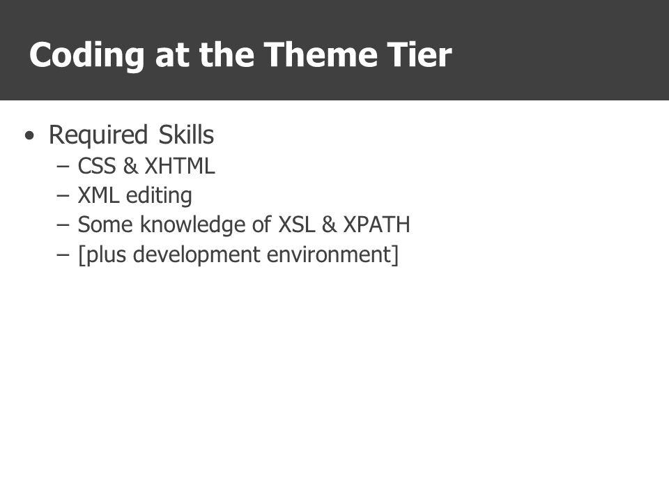 Theme Cascading Repository Community Sub- Community Collection Item Custom theme Default theme Custom theme