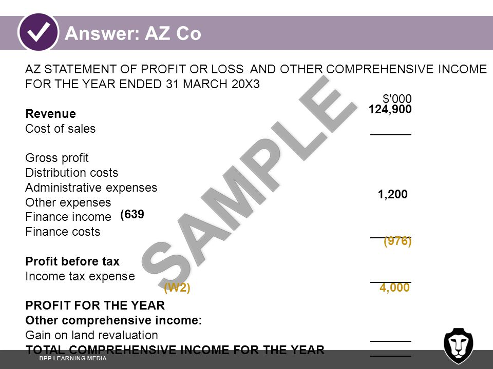 BPP LEARNING MEDIA Answer: AZ Co AZ STATEMENT OF PROFIT OR LOSS AND OTHER COMPREHENSIVE INCOME FOR THE YEAR ENDED 31 MARCH 20X3 $ 000 Revenue Cost of sales Gross profit Distribution costs Administrative expenses Other expenses Finance income Finance costs Profit before tax Income tax expense PROFIT FOR THE YEAR Other comprehensive income: Gain on land revaluation TOTAL COMPREHENSIVE INCOME FOR THE YEAR 1,200 124,900 (639 (976) (W2) 4,000