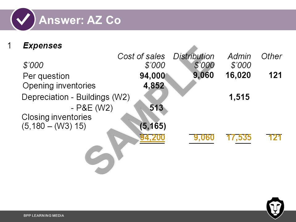 BPP LEARNING MEDIA Answer: AZ Co 1Expenses Cost of salesDistributionAdminOther $'000$'000$'000$'000 Per question 94,000 9,06016,020 121 Opening inventories4,852 Depreciation - Buildings (W2)1,515 - P&E (W2)513 Closing inventories (5,180 – (W3) 15)(5,165) 94,2009,06017,535121