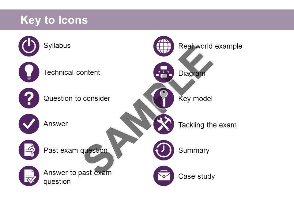 BPP LEARNING MEDIA Syllabus Technical content Question to consider Answer Past exam question Answer to past exam question Real world example Diagram Key model Tackling the exam Summary Case study Key to Icons