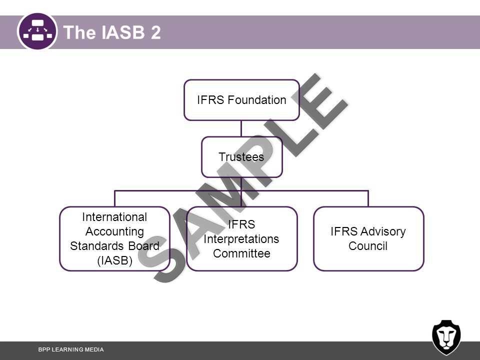 BPP LEARNING MEDIA The IASB 2 IFRS Foundation Trustees International Accounting Standards Board (IASB) IFRS Interpretations Committee IFRS Advisory Council