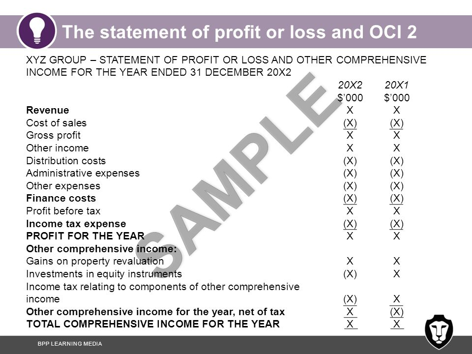 BPP LEARNING MEDIA The statement of profit or loss and OCI 2 XYZ GROUP – STATEMENT OF PROFIT OR LOSS AND OTHER COMPREHENSIVE INCOME FOR THE YEAR ENDED 31 DECEMBER 20X2 20X220X1$'000 RevenueXX Cost of sales(X)(X) Gross profitXX Other incomeXX Distribution costs(X)(X) Administrative expenses(X)(X) Other expenses(X)(X) Finance costs(X)(X) Profit before taxXX Income tax expense(X)(X) PROFIT FOR THE YEARXX Other comprehensive income: Gains on property revaluationXX Investments in equity instruments(X)X Income tax relating to components of other comprehensive income(X)X Other comprehensive income for the year, net of taxX(X) TOTAL COMPREHENSIVE INCOME FOR THE YEARXX