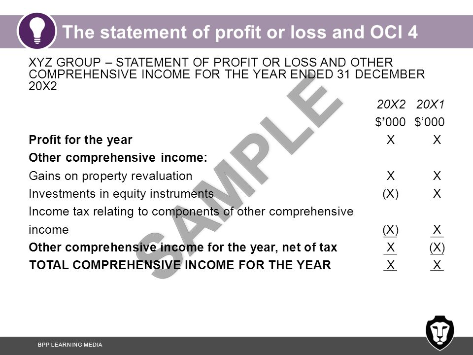BPP LEARNING MEDIA The statement of profit or loss and OCI 4 XYZ GROUP – STATEMENT OF PROFIT OR LOSS AND OTHER COMPREHENSIVE INCOME FOR THE YEAR ENDED 31 DECEMBER 20X2 20X220X1 $'000$'000 Profit for the yearXX Other comprehensive income: Gains on property revaluationXX Investments in equity instruments(X)X Income tax relating to components of other comprehensive income(X)X Other comprehensive income for the year, net of taxX(X) TOTAL COMPREHENSIVE INCOME FOR THE YEARXX