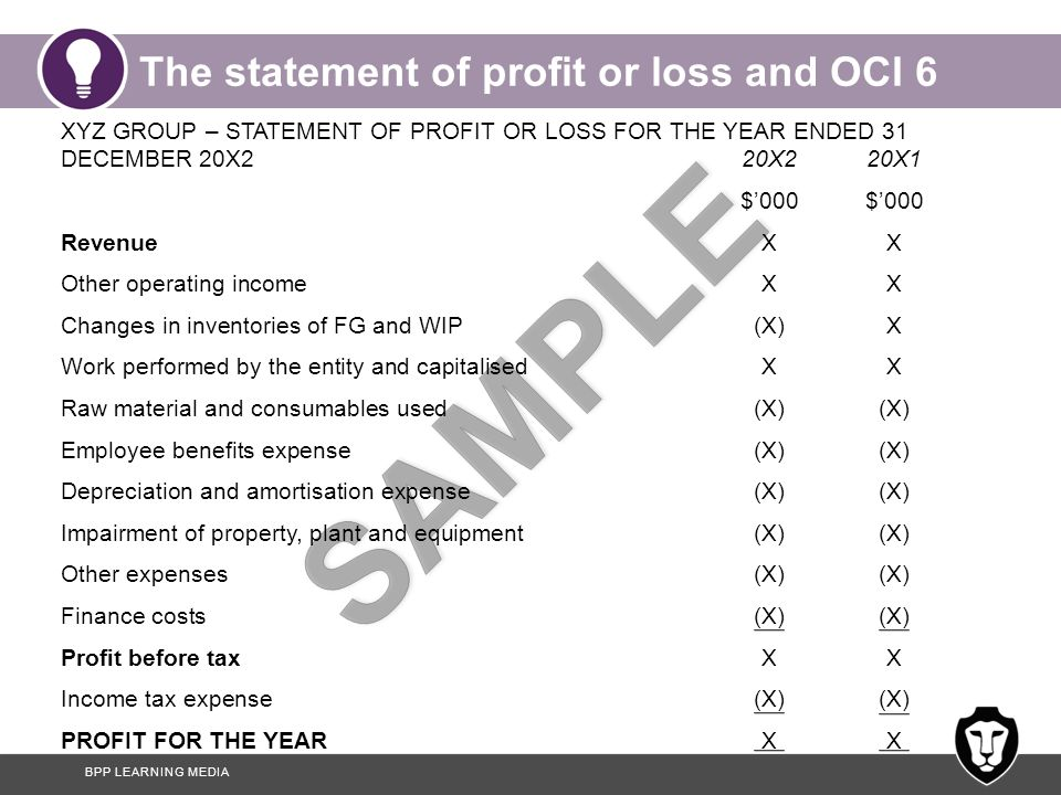 BPP LEARNING MEDIA The statement of profit or loss and OCI 6 XYZ GROUP – STATEMENT OF PROFIT OR LOSS FOR THE YEAR ENDED 31 DECEMBER 20X220X220X1$'000 RevenueXX Other operating incomeXX Changes in inventories of FG and WIP(X)X Work performed by the entity and capitalisedXX Raw material and consumables used(X)(X) Employee benefits expense(X)(X) Depreciation and amortisation expense(X)(X) Impairment of property, plant and equipment(X)(X) Other expenses(X)(X) Finance costs(X)(X) Profit before taxXX Income tax expense(X)(X) PROFIT FOR THE YEARXX