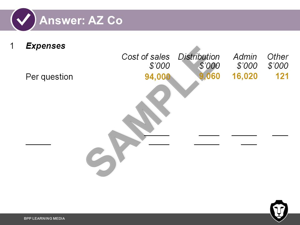 BPP LEARNING MEDIA Answer: AZ Co 1Expenses Cost of salesDistributionAdminOther $'000$'000$'000$'000 Per question 16,020 94,000 9,060 121
