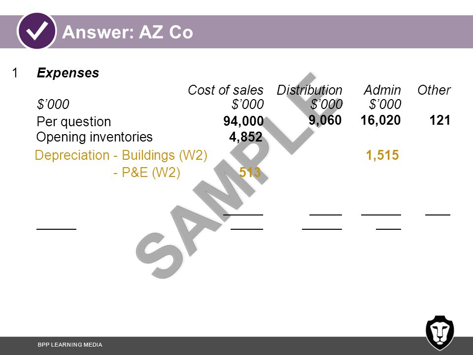 BPP LEARNING MEDIA Answer: AZ Co 1Expenses Cost of salesDistributionAdminOther $'000$'000$'000$'000 Per question 94,000 9,06016,020 121 Opening inventories4,852 Depreciation - Buildings (W2)1,515 - P&E (W2)513