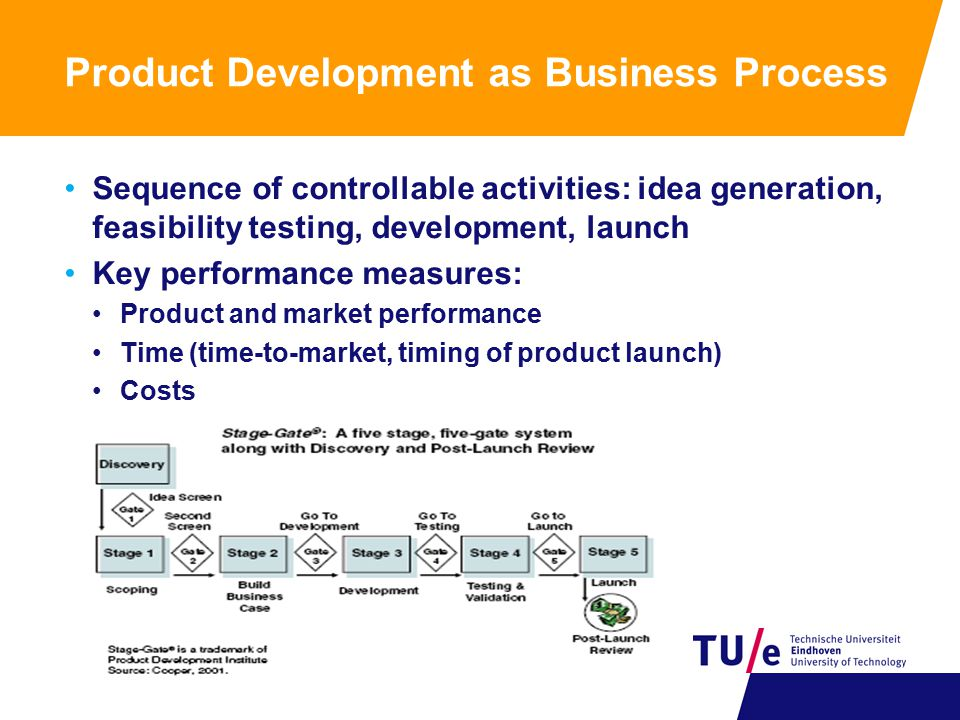 Product Development as Business Process Sequence of controllable activities: idea generation, feasibility testing, development, launch Key performance measures: Product and market performance Time (time-to-market, timing of product launch) Costs