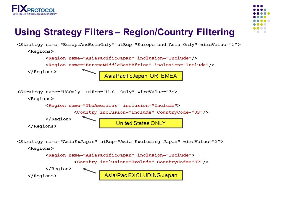 Using Strategy Filters – Region/Country Filtering AsiaPacificJapan OR EMEA United States ONLY Asia/Pac EXCLUDING Japan