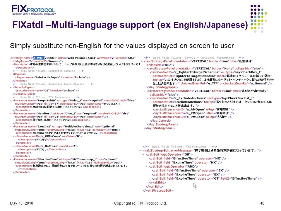 FIXatdl –Multi-language support (ex English/Japanese ) May 13, 2010Copyright (c) FIX Protocol Ltd.40 Simply substitute non-English for the values displayed on screen to user