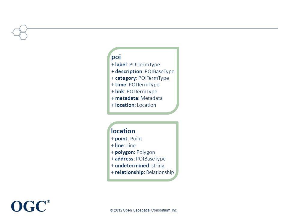OGC ® © 2012 Open Geospatial Consortium, Inc. poi + label: POITermType + description: POIBaseType + category: POITermType + time: POITermType + link: