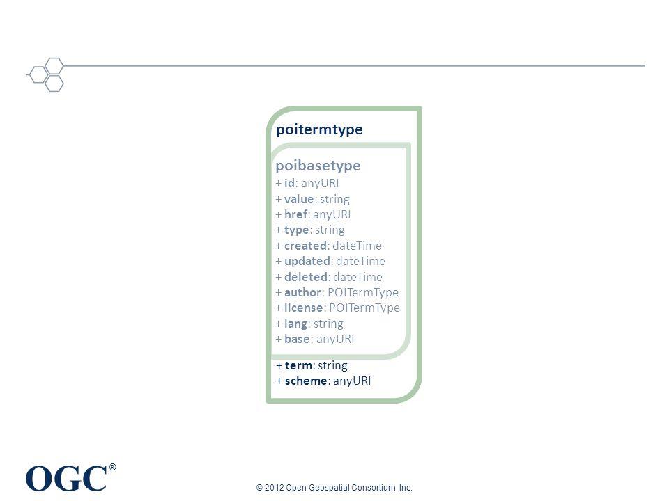 OGC ® © 2012 Open Geospatial Consortium, Inc. poibasetype + id: anyURI + value: string + href: anyURI + type: string + created: dateTime + updated: da
