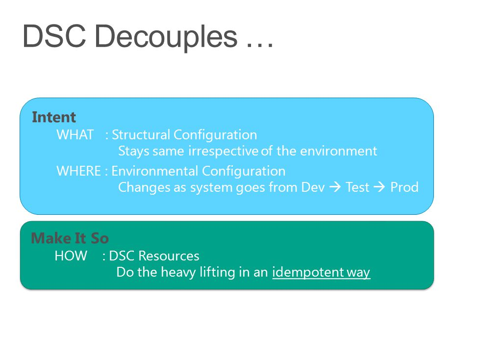 Make It So HOW : DSC Resources Do the heavy lifting in an idempotent way Make It So HOW : DSC Resources Do the heavy lifting in an idempotent way Intent WHAT : Structural Configuration Stays same irrespective of the environment WHERE : Environmental Configuration Changes as system goes from Dev  Test  Prod