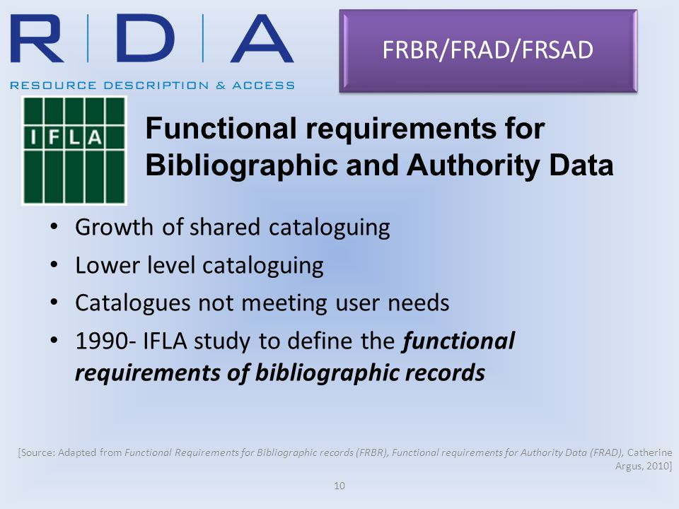 Growth of shared cataloguing Lower level cataloguing Catalogues not meeting user needs 1990- IFLA study to define the functional requirements of bibli