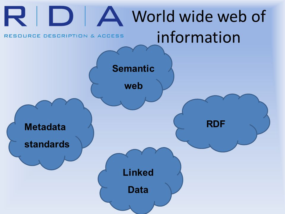 World wide web of information Metadata standards RDF Semantic web Linked Data
