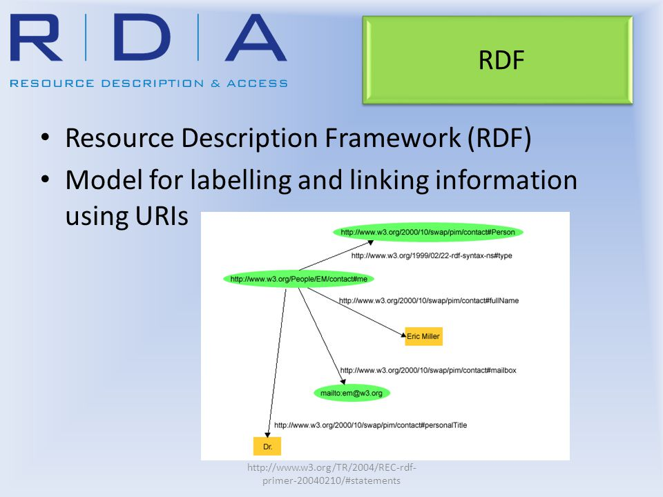 RDF Resource Description Framework (RDF) Model for labelling and linking information using URIs http://www.w3.org/TR/2004/REC-rdf- primer-20040210/#st