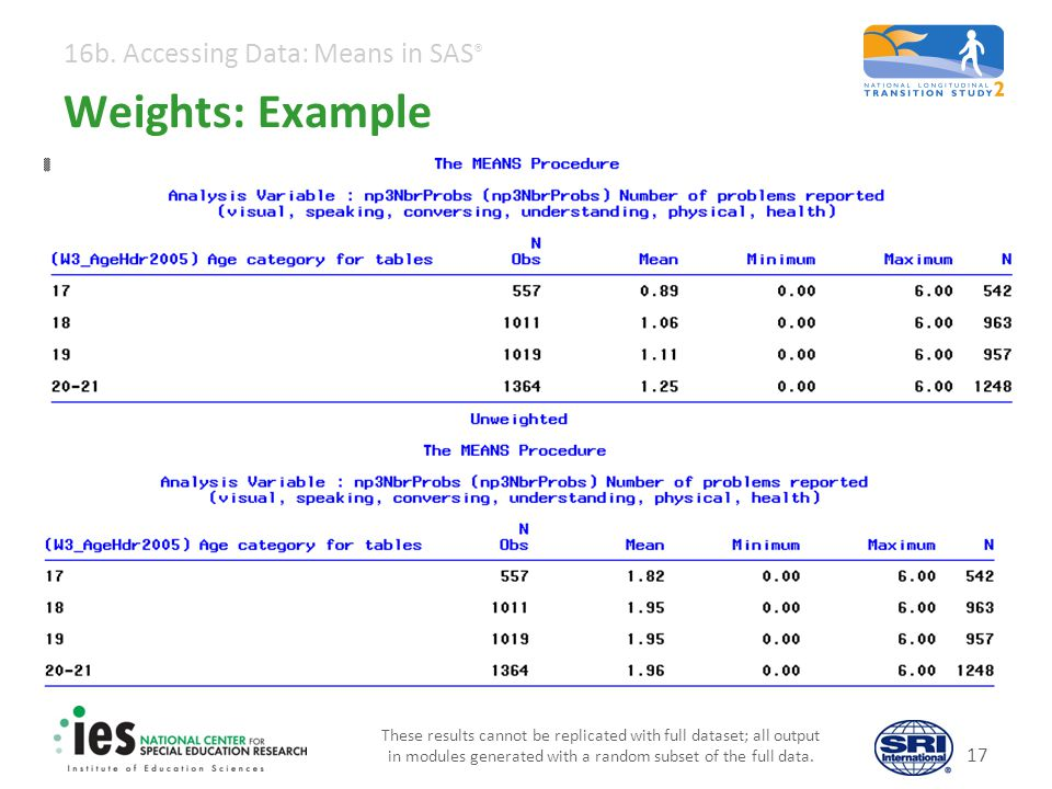 16b. Accessing Data: Means in SAS ® 17 Weights: Example These results cannot be replicated with full dataset; all output in modules generated with a r
