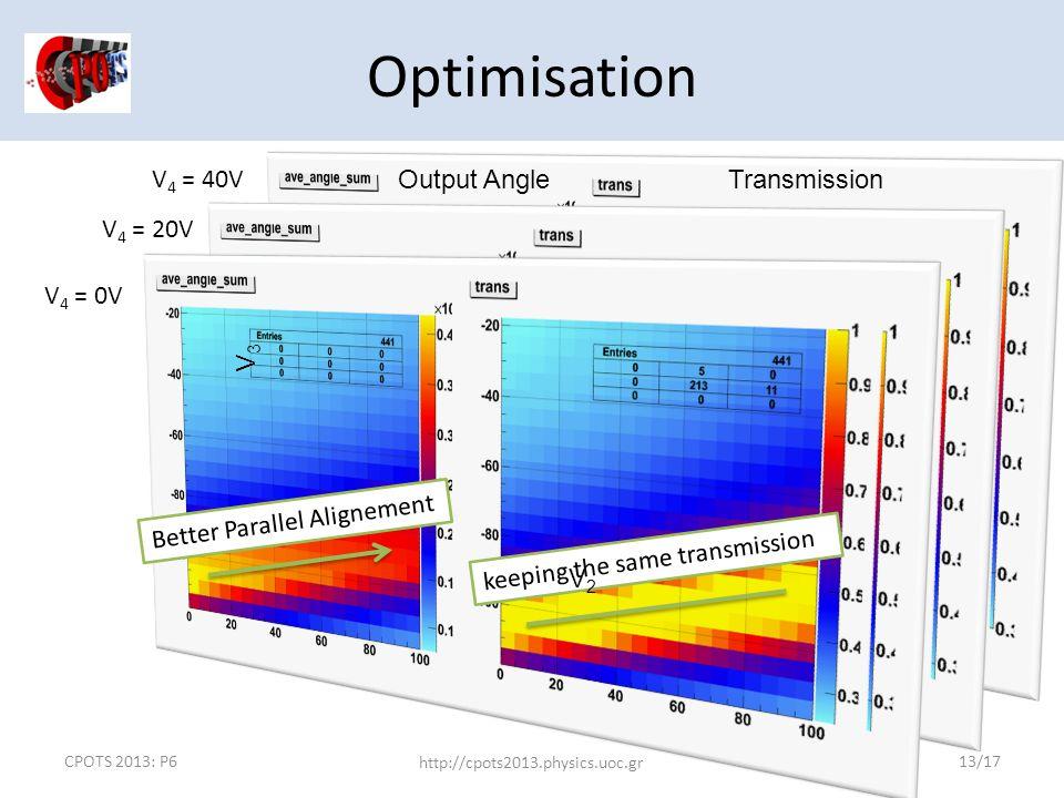 V 4 = 40V V 4 = 20V V 4 = 0V Better Parallel Alignement keeping the same transmission Optimisation CPOTS 2013: P6 http://cpots2013.physics.uoc.gr 13/17 Output AngleTransmission V2V2 V3V3