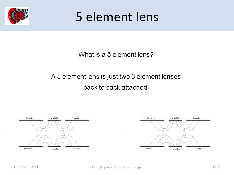 CPOTS 2013: P6 http://cpots2013.physics.uoc.gr 4/17 What is a 5 element lens.
