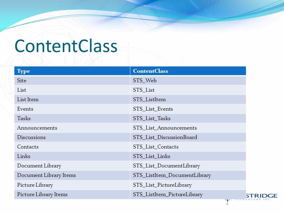 ContentClass TypeContentClass SiteSTS_Web ListSTS_List List ItemSTS_ListItem EventsSTS_List_Events TasksSTS_List_Tasks AnnouncementsSTS_List_Announcements DiscussionsSTS_List_DiscussionBoard ContactsSTS_List_Contacts LinksSTS_List_Links Document LibrarySTS_List_DocumentLibrary Document Library ItemsSTS_ListItem_DocumentLibrary Picture LibrarySTS_List_PictureLibrary Picture Library ItemsSTS_ListItem_PictureLibrary