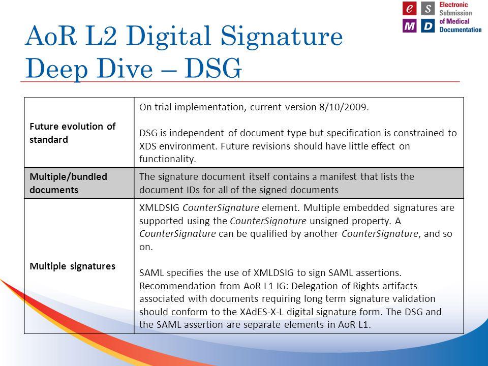 AoR L2 Digital Signature Deep Dive – DSG Future evolution of standard On trial implementation, current version 8/10/2009.
