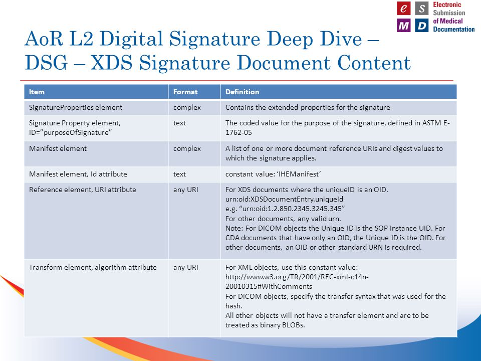 AoR L2 Digital Signature Deep Dive – DSG – XDS Signature Document Content ItemFormatDefinition SignatureProperties elementcomplexContains the extended properties for the signature Signature Property element, ID= purposeOfSignature textThe coded value for the purpose of the signature, defined in ASTM E- 1762-05 Manifest elementcomplexA list of one or more document reference URIs and digest values to which the signature applies.