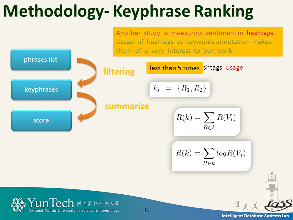 Intelligent Database Systems Lab Methodology- Keyphrase Ranking keyphrases phrases list score filtering summarize hashtags Usage Another study is measuring sentiment in hashtags.
