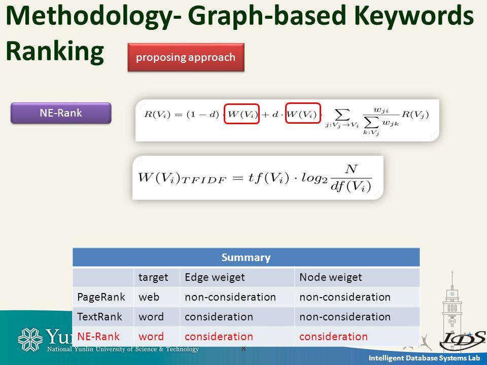 Intelligent Database Systems Lab 8 Methodology- Graph-based Keywords Ranking proposing approach NE-Rank Summary targetEdge weigetNode weiget PageRankwebnon-consideration TextRankwordconsiderationnon-consideration NE-Rankwordconsideration